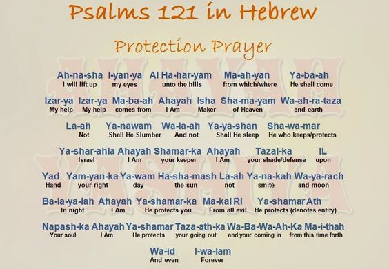 Hebrew Prayer Hebrew Prayers Learn Hebrew Hebrew Words