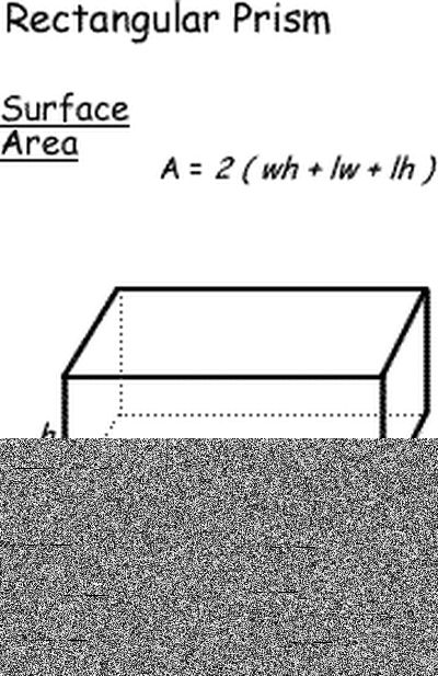 how to get surface area of a rectangle