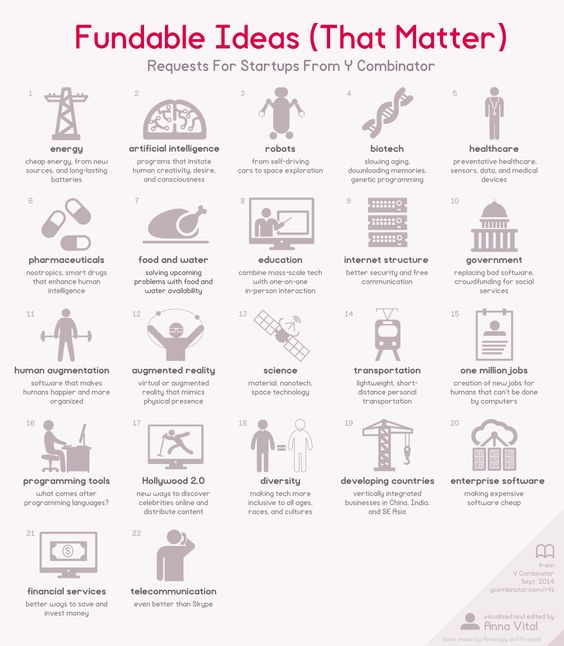 Best Startups Images On Pinterest Startups Business Ideas And Startup Ideas