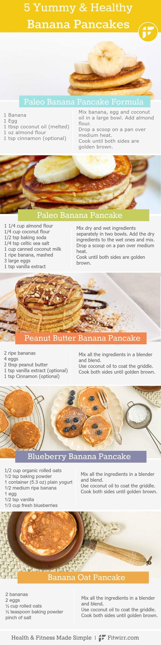 Healthy delicious banana pancakes for the whole family. #bananapancakes #healthybreakfast