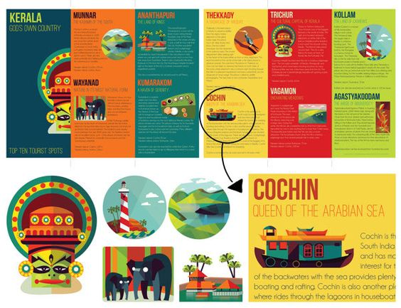 kerala tourism brochure design 2 25 really beautiful brochure, Invoice templates