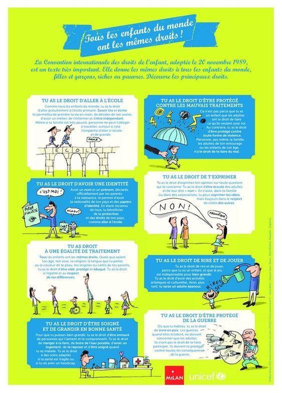 Le 20 Novembre 2014 La Convention Internationale Des Droits De L Enfant Adoptee Par Les Nati Droits De L Enfant Activite Manuelle Novembre Droits De L Homme