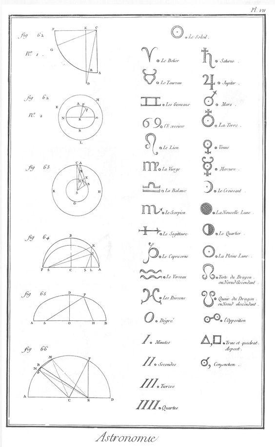 capricorn symbol  astronomy and style on pinterest