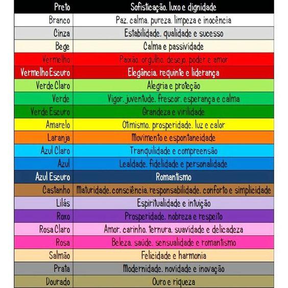 o que cada cor nos transmite