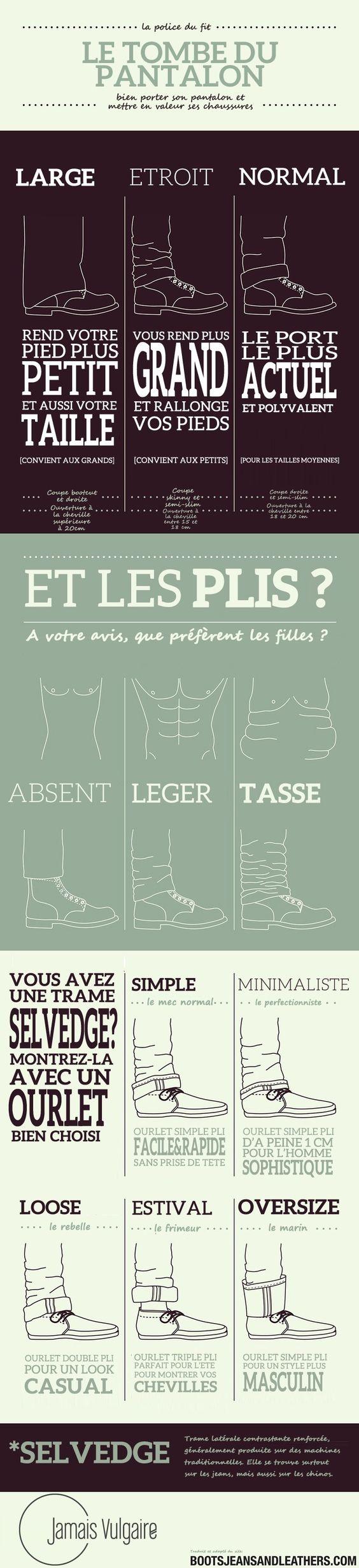 Infographie et conseils mode homme: comment bien porter un pantalon et bien faire un ourlet pour mettre en valeur ses chaussures