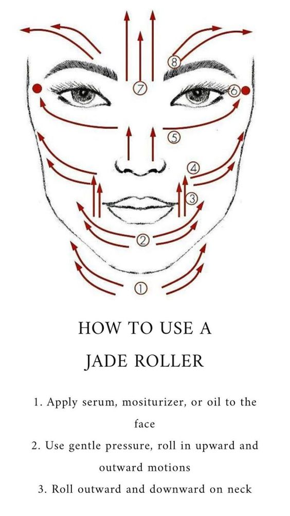 Jade Rollers, How To Use | Health & Wellness | From Nee, To You