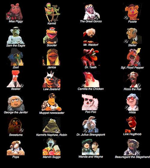 Muppets Names