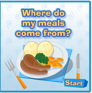 Where Does It Come From | GLORIA FUERTES KIDS BLOG: Science 1 Where does my food come from?: