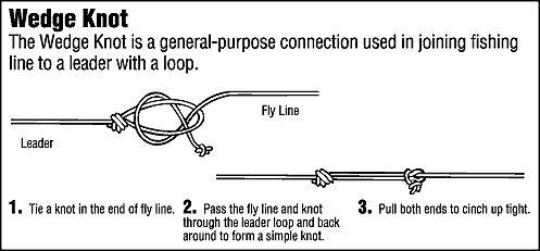 Wedge Fishing Knot