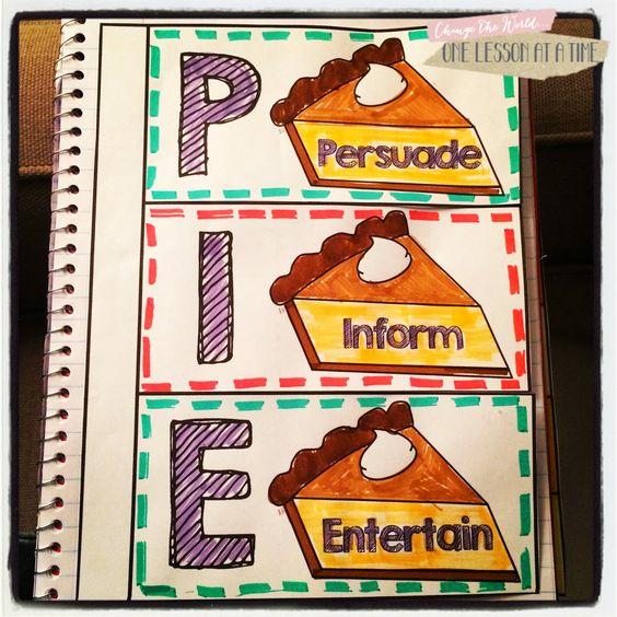 Author's Purpose Interactive Notebook Freebie - BlairTurner.com