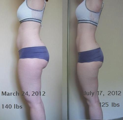 Weight loss with pgx review