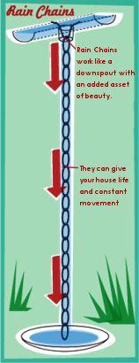 How To Rain Chain: