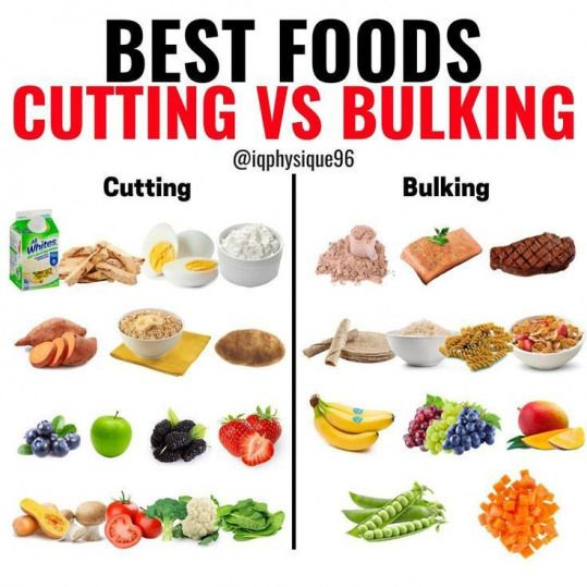 Nutrition for fat loss and muscle gain