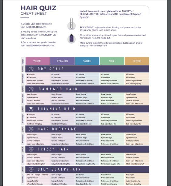 Monat Hair Quiz Hair Quiz Monat Hair Monat Hair Products Reviews