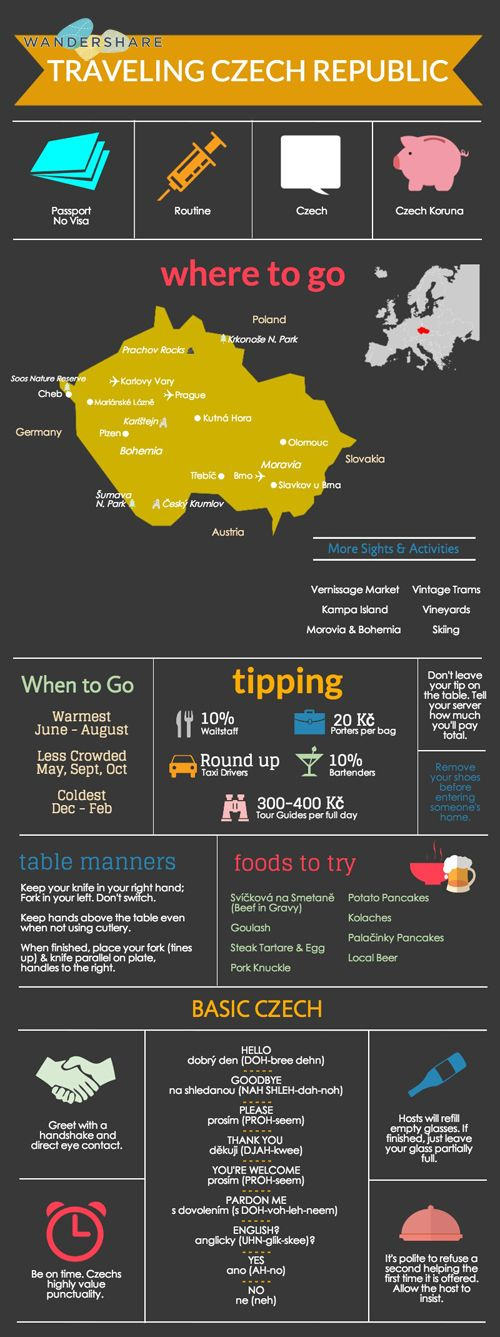 CzechRepublic Travel Cheat Sheet; Sign up at www.wandershare.com for high-res images.