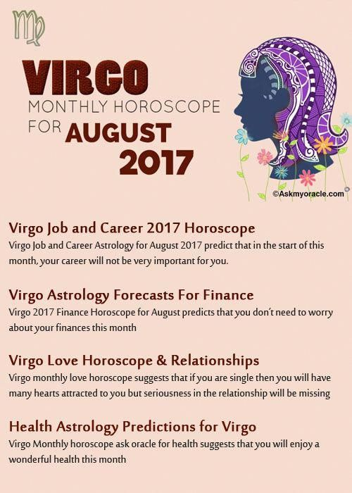 Will I Get A Job This Month Astrology