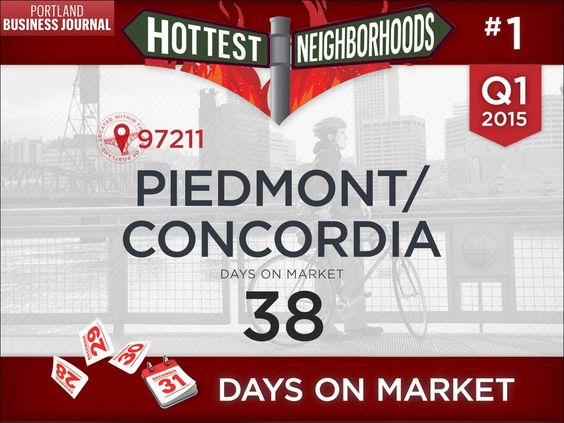 Portland's 25 hottest neighborhoods: Where homes are selling fastest (Q1 2015) - Portland Business Journal