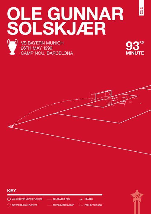 Rincks Print Shop — Ole Gunnar Solskjær vs Bayern Munich