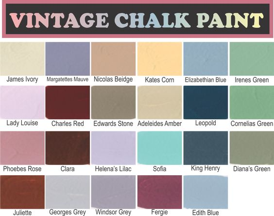 Chalk Paint Brands South Africa