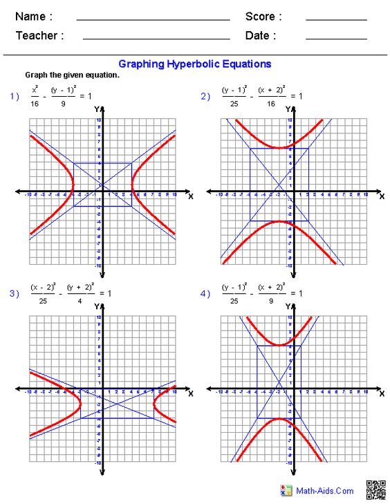 Graphing Equations of Hyperbolas Worksheets Math – Hyperbola Worksheet