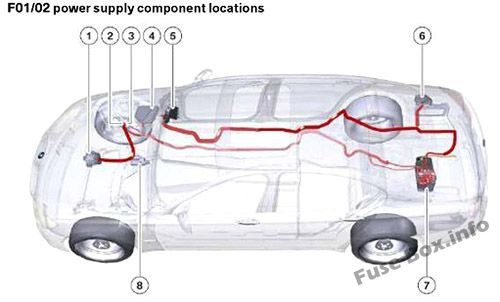 Bmw 7 Series Fuse Box Diagram