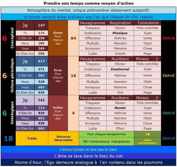 intensifier sans s'identifier 4ed63d39a3c577df964ef5733123a4ab
