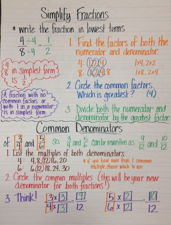 Simplify Fractions and Common Denominators anchor chart – Reduce Fractions to Simplest Form Worksheet