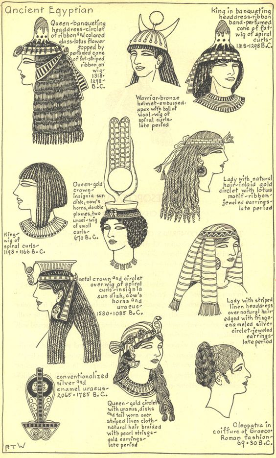 Illustrations of the different hat styles of the Ancient Egyptians: