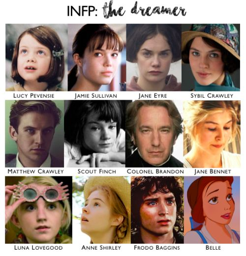 Infp: the dreams Infp characters infp fictional characters infp character chart: