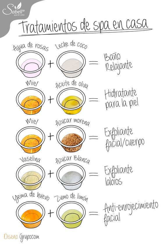 ¡Hazlo tu misma! 5 tratamientos caseros que le darán un toque renovador a tu piel.  #salud #belleza #tips #relajacion #spa: