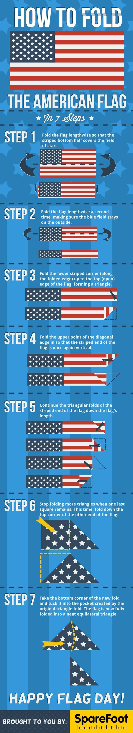 Learn how to properly fold and store your American flag!