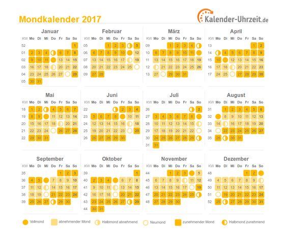 Mondkalender 2017 zum