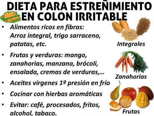 alimentos con fibra para intestino irritable