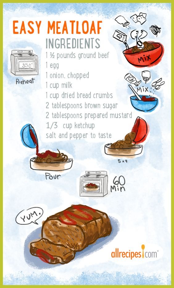 Basic meatloaf recipe you can add whatevs. I personally ...