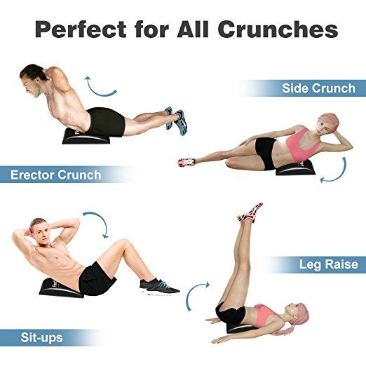 Pin By Wendy Quintanilla On Stay Fit In 2020 Abs Workout Abs Workout Video Abs Workout For Women
