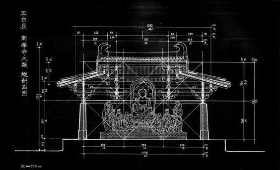 南禪寺大殿 - 正立面分析
