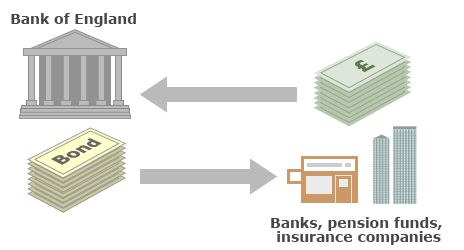 A look at quantitative easing and how it works