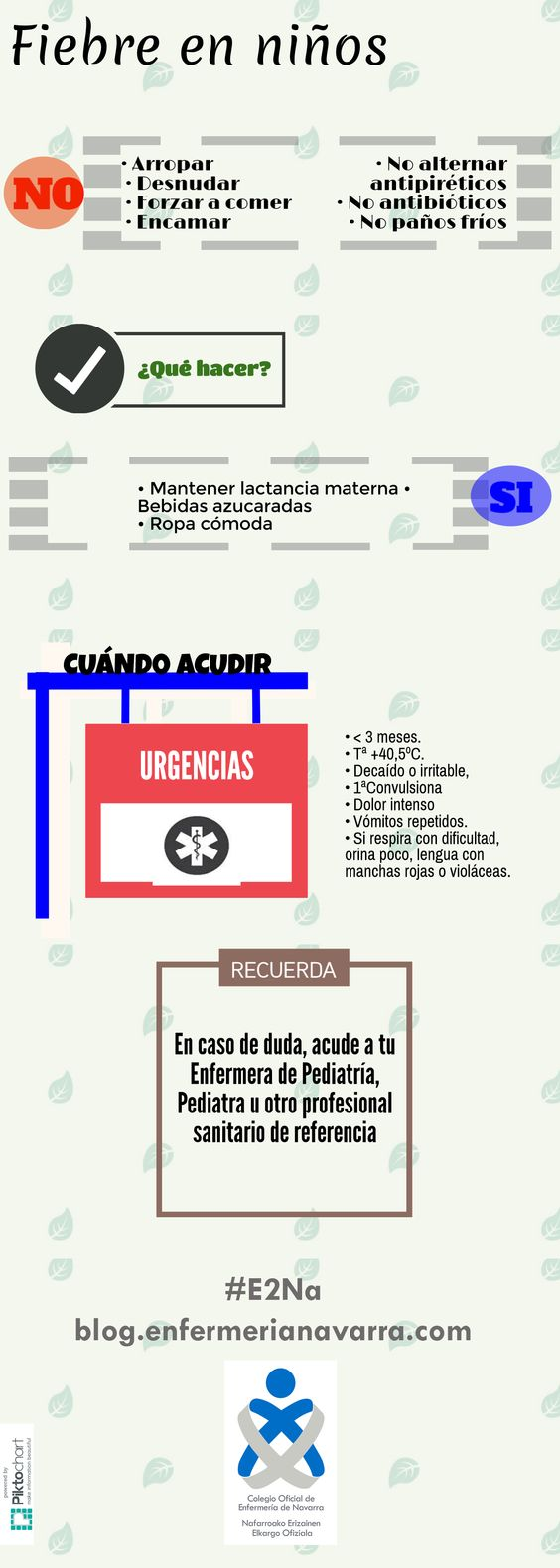 Infografia de gran interés para mamás y papás. Recoge los pasos recomendados cuando los niños tienen fiebre. Más información en http://blog.enfermerianavarra.com/2015/04/mi-nino-tiene-fiebre-que-hago.html y en  blog.enfermerianavarra.com