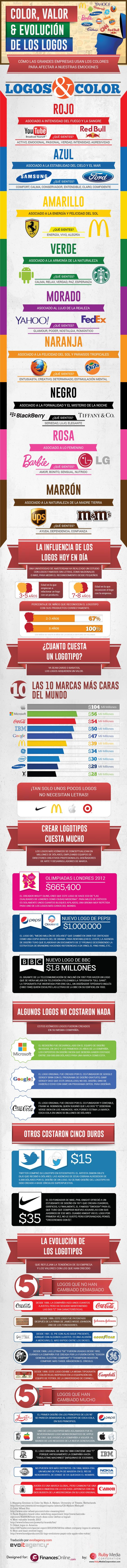 Color - Valor y evolución de los logos #infografia #infographic #marketing: