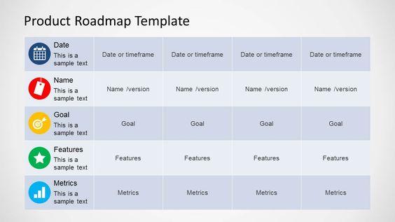 Transformation Roadmap  Business    Course Calendar