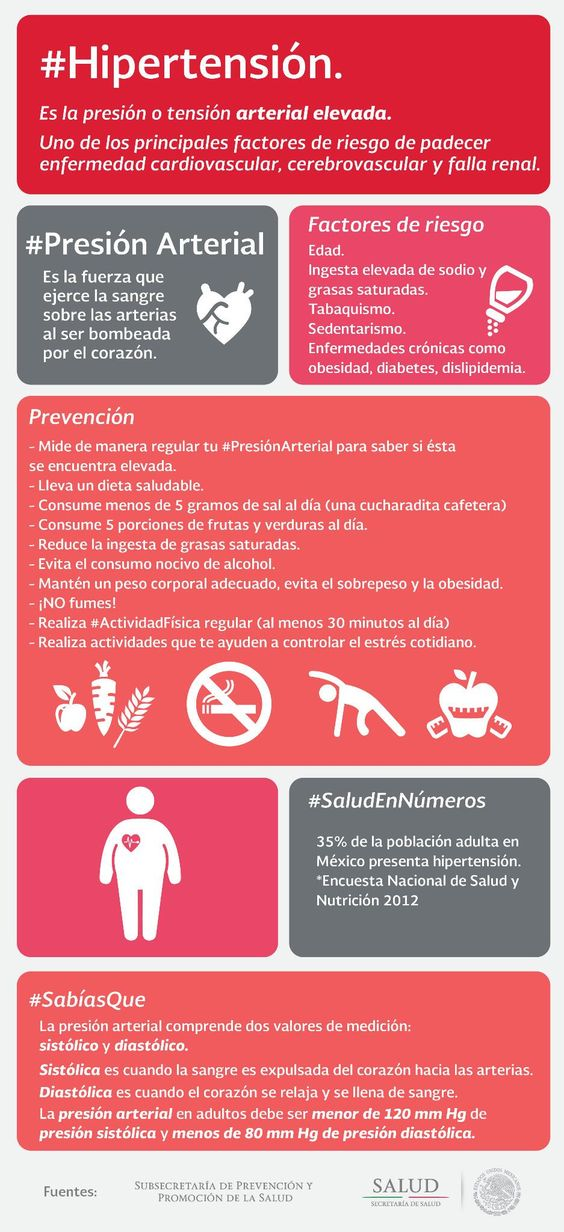 Hipertensión #infografia #infographic #health