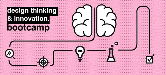 Curso de Design Thinking and Innovation