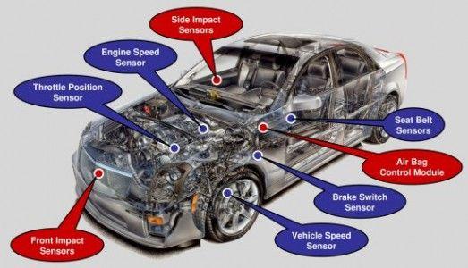 Automotive Engineering Schools >> Aaron Durham Duraar16 On Pinterest
