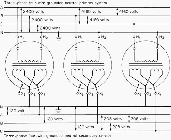 transformer wiring diagram single phase transformer 480v single phase transformer to circuit breaker wiring diagram on transformer wiring diagram single phase