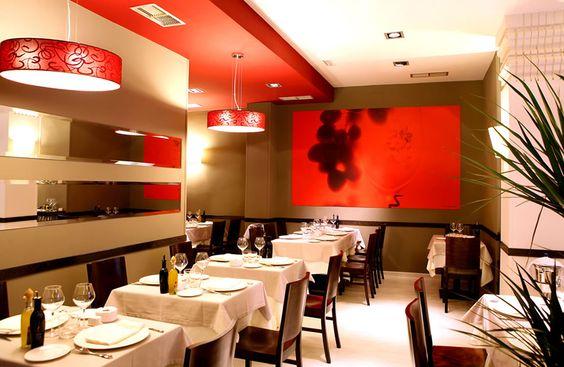 Restaurants for lease phoenix az restaurant