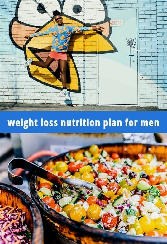 Weight Loss Nutrition Plan For Men 534 20181004163256 55 Weight