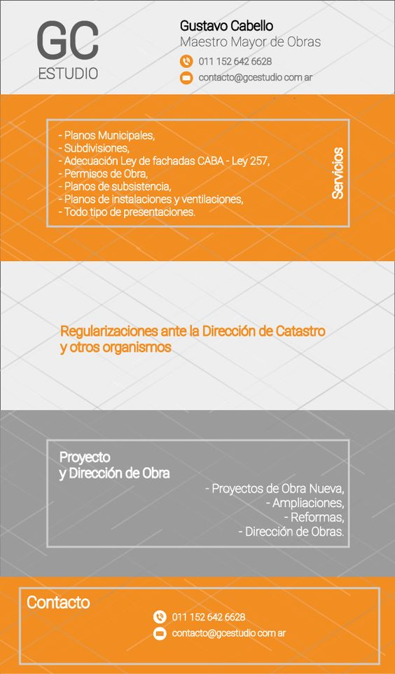 Maestro Mayor de Obra, Planos Municipales, CABA y GBA