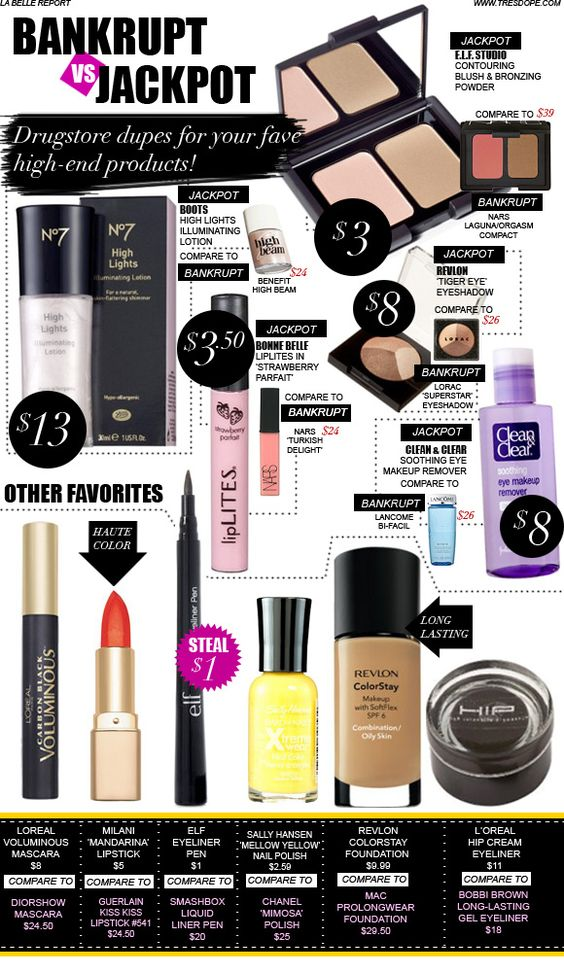 Bankrupt vs. Jackpot: Drugstore Duplicates for Your Fave High-End Makeup!