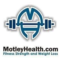 Weight loss Plan #