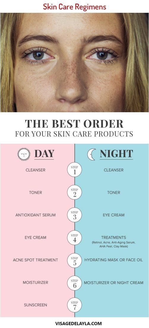 Need A Quick Reference On How To Go About Your Skin Care Routine Check Out Our Ultimate Cheat Sheet Below Skinc In 2020 Retinol For Acne Skin Care Skin Care Regimen